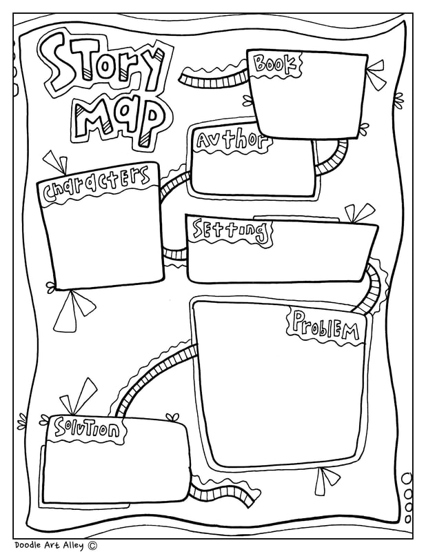 photograph regarding Printable Story Map Graphic Organizer called Picture Organizers - Clroom Doodles