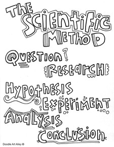 Picture. The Scientific Method
